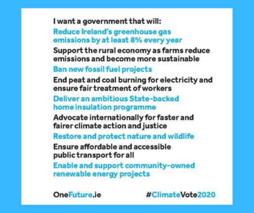 Pre-election demands for faster and fairer climate action